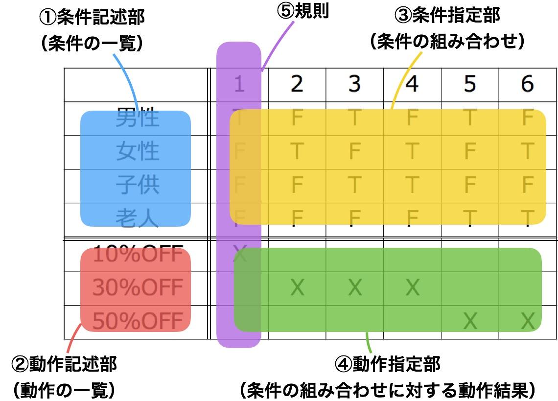 https://webrage.jp/wp/wp-content/uploads/2016/07/image_02001.jpg